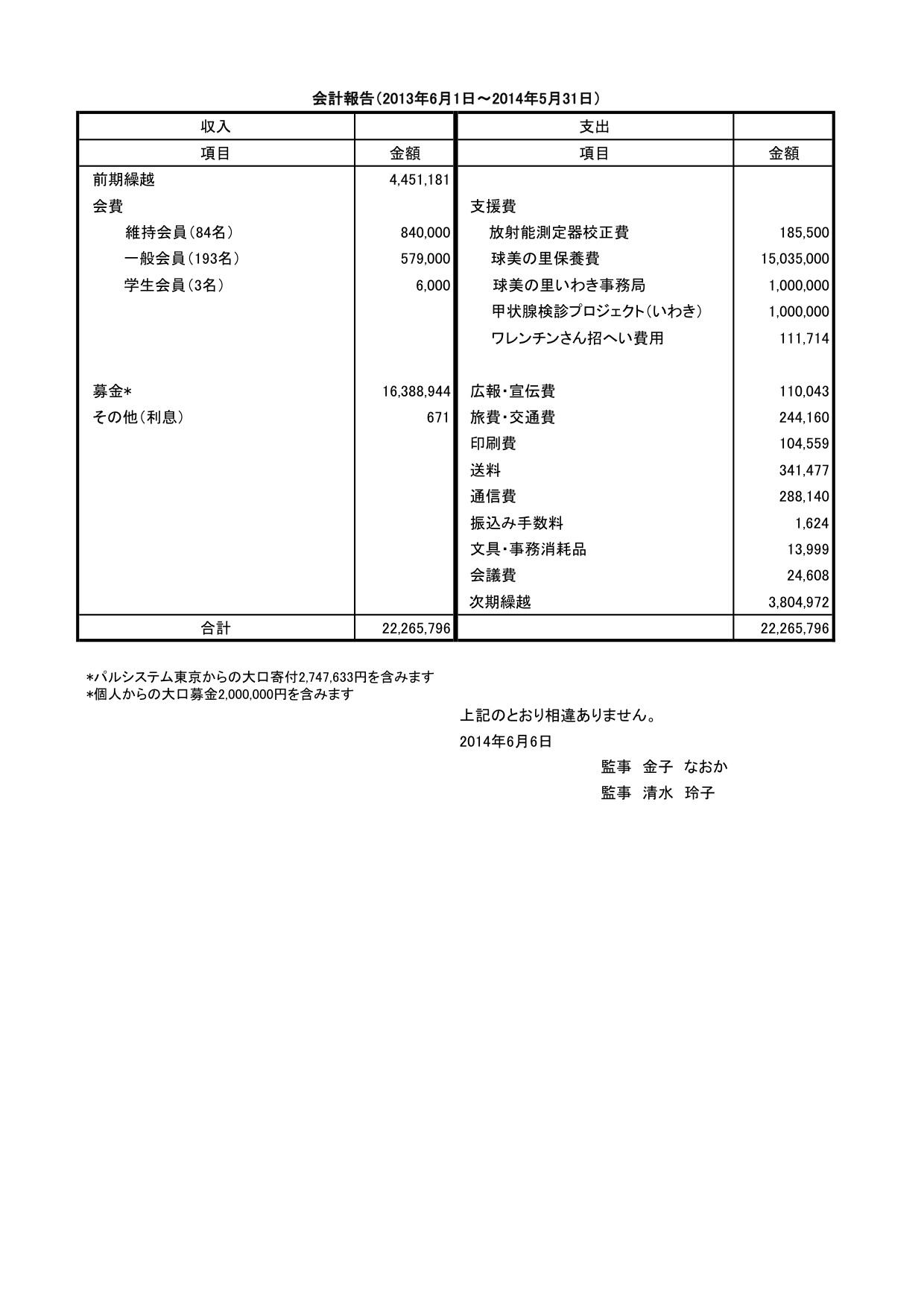 kessann201406-original-3 Sheet1